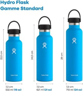 Best Water Bottle for Keeping Water Cold