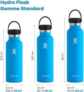 safest water bottle brands